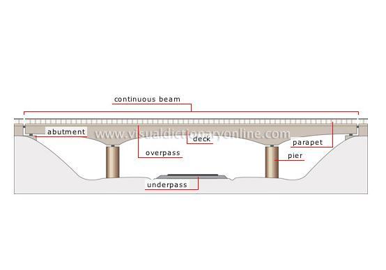 Bridge Deck Diagrams - Wiring Diagrams List